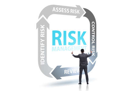Concepto de gestión de riesgos en los negocios modernos.