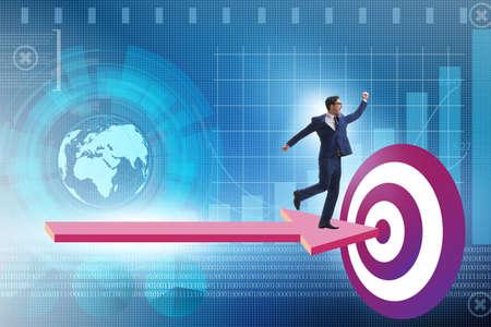 Concept of corporate strategic planning