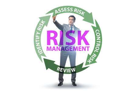 Concept of risk management in modern business Stock Photo - 129857669