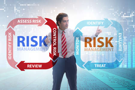 Concept of risk management in modern business 스톡 콘텐츠 - 130134551