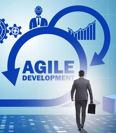 Concept of agile software development Stock Photo - 135452884