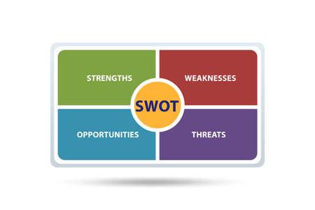The swot technique concept for business - 3d rendering