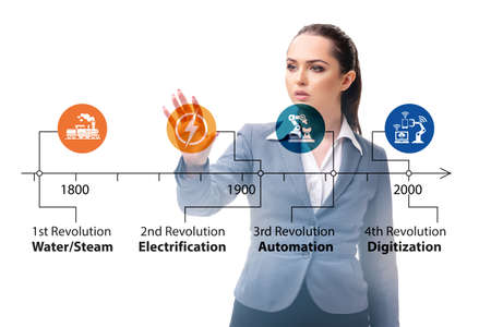 Industry 4.0 concept and stages of development