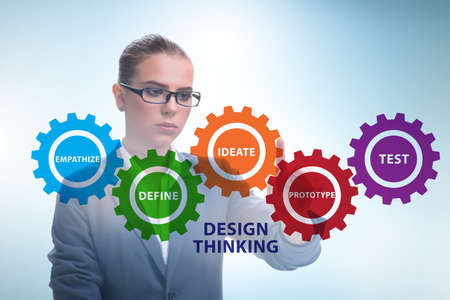 Concepto de pensamiento de diseño en el desarrollo de software