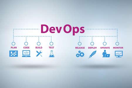 El concepto de TI de desarrollo de software devops - 3D rendering