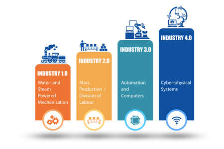 Industry 4.0 concept with various stages - 3d rendering Banco de Imagens