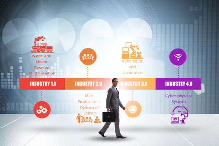 The industry 4.0 concept with various stages