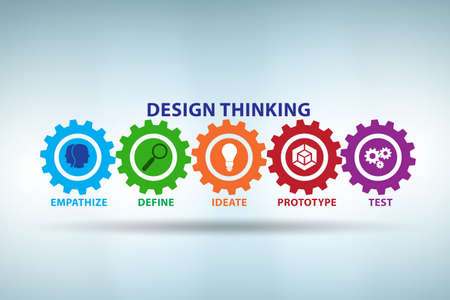 The design thinking concept - 3d rendering
