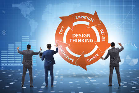 The design thinking concept in software development