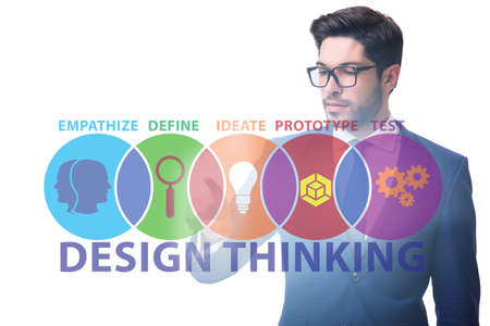 Design thinking concept in software development