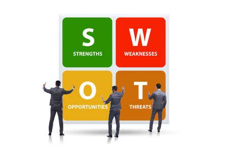 The swot technique concept for business