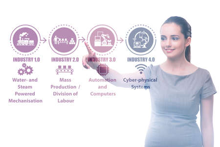 Industry 4.0 concept with various stages Banco de Imagens