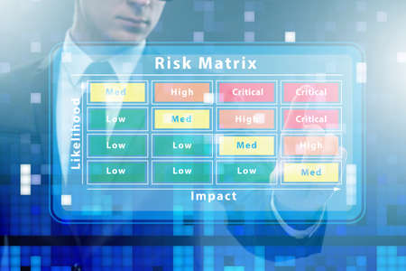 Risk Matrix concept with impact and likelihood Stock Photo