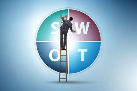 SWOT technique concept for business Banque d'images
