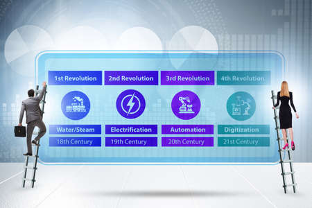 The industry 4.0 concept and stages of development