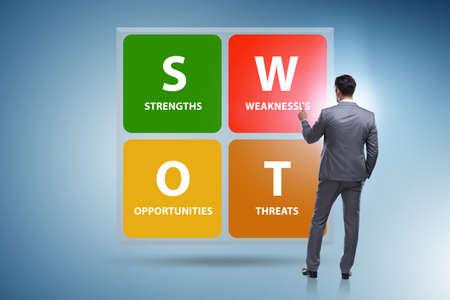 SWOT technique concept for business Imagens