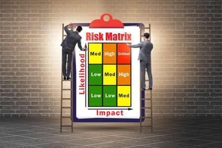 Risk Matrix concept with impact and likelihood Stockfoto