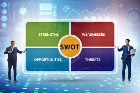 The swot technique concept for business Imagens - 142887539