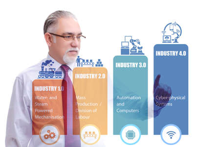 Industry 4.0 concept with various stages 版權商用圖片