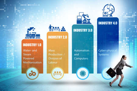 Industry 4.0 concept with various stages