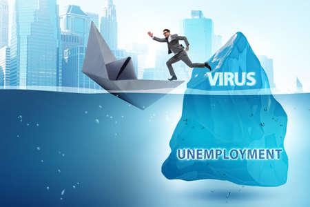 Economic crisis concept in coronavirus covid-19