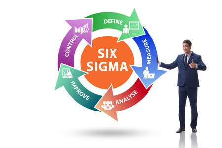 Concept of Lean management with six sigma Standard-Bild
