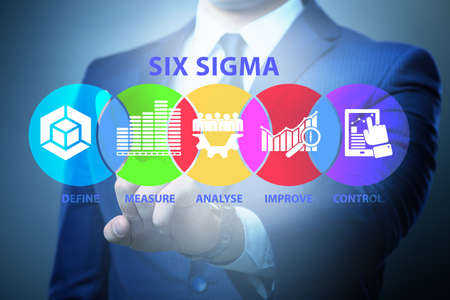 Concept of Lean management with six sigma