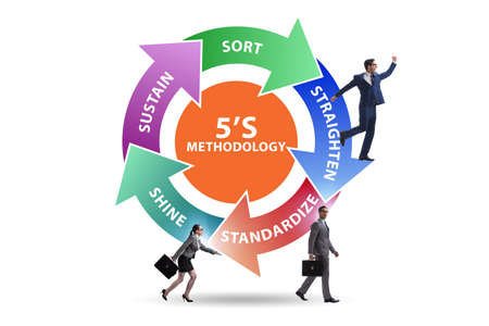 Business people in 5S workplace organisation concept