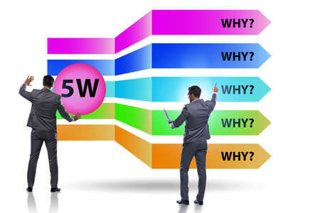 Five whys concept with businessman pressing virtual button Stok Fotoğraf