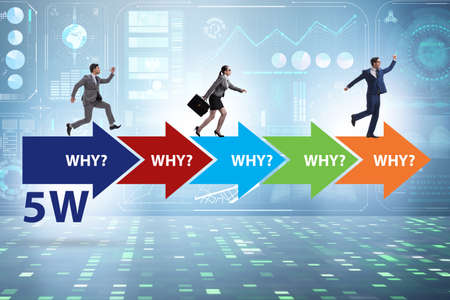 Five whys concept with businessman and businesswoman
