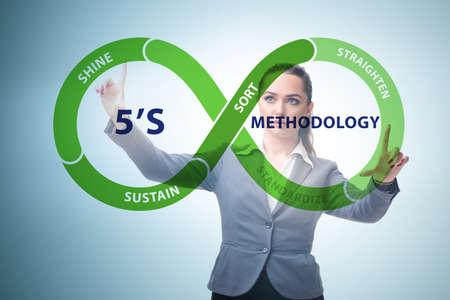 Businesswoman in 5S workplace organisation concept