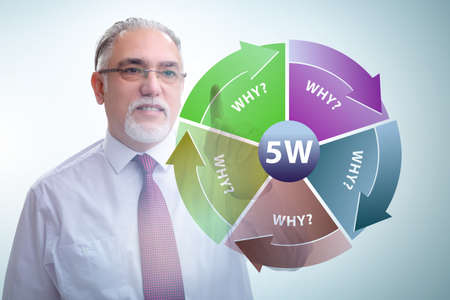 Five whys concept with businessman pressing virtual button 写真素材