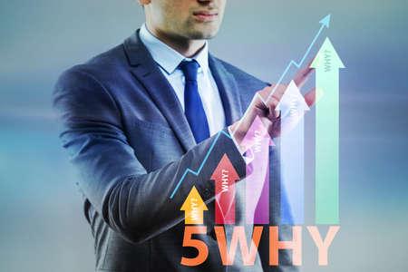 Five whys concept with businessman pressing virtual button Banque d'images