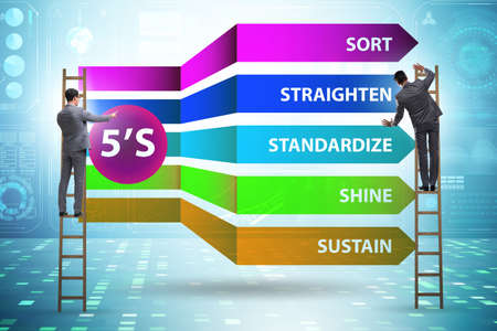 Businessman in 5S workplace organisation concept Banque d'images
