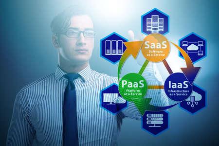 PAAS IAAS SAAS concepts with businessman Stock Photo