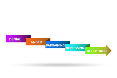 Illustration of five stages of grief Stock Photo