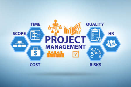 Project Management concept with key components