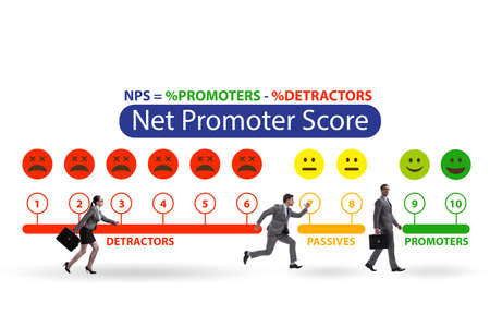 Net Promoter Score NPS concept with businessmen