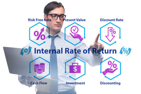 Concept of IRR - Internal Rate of Return