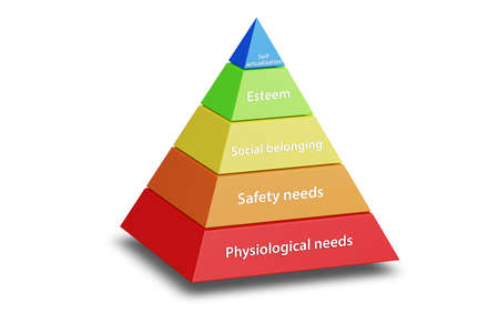 Concept of Maslow hierarchy of needs - 3d rendering