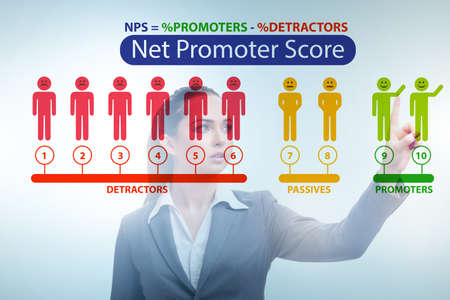 Net Promoter Score NPS concept with businesswoman pressing virtu