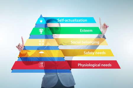 Businessman pressing to Maslow hierarchy of needs Reklamní fotografie