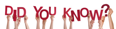 quiz: Many Caucasian People And Hands Holding Red Letters Or Characters Building The Isolated English Word Did You Know On White Background