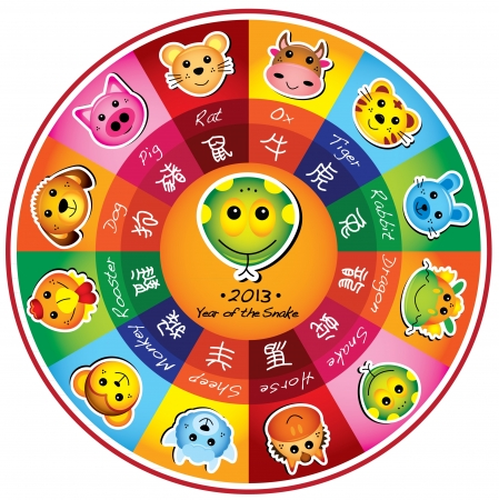 Zodiac wheel 2013 Banco de Imagens - 17218377