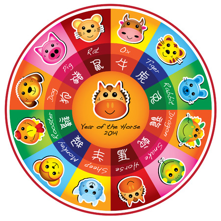 Chinese zodiac wheel - Year of the Horse 2014 Vector