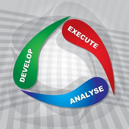 Entwicklungsstrategie, abstrakte Farb-Diagramm