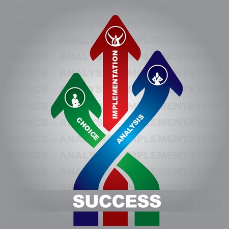 implementation: A successful business steps - abstract illustration with arrows