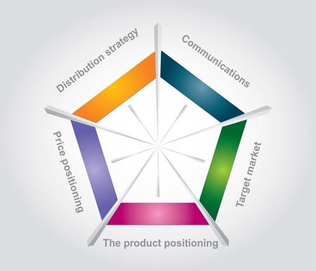 Marketing strategie grafiek-geïsoleerde abstracte kleurenkaart