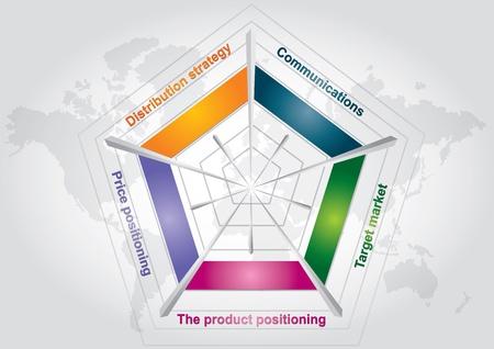 Marketing-Strategie Chart-isolierte abstrakte Farbkarte
