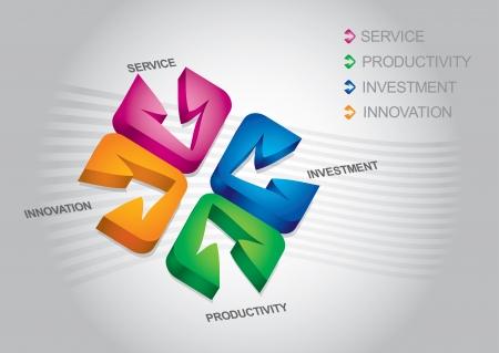 Idée éclair - Stratégie d'investissement - illustration abstraite avec nuancier Illustration